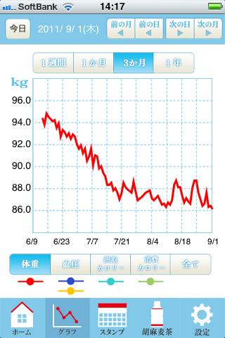 開始3か月の体重推移.PNG