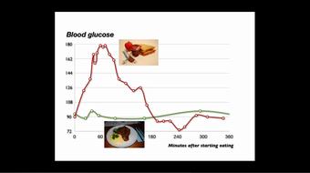 58-comparison of blood sugar.png