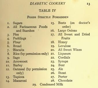 Forbidden Foods in 1917.jpg
