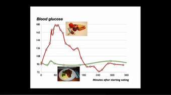 kako-comparison of blood sugar.png